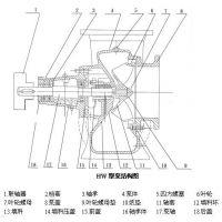 辽阳HW型化工混流泵直销