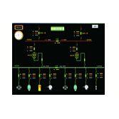 供应GMS800微机监控系统