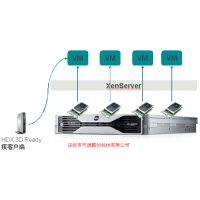 Citrix虚拟化HDX 3D Ready瘦客户端NComputing N400