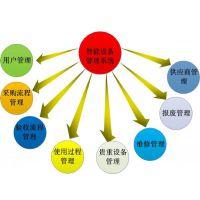 生产设备管理系统软件