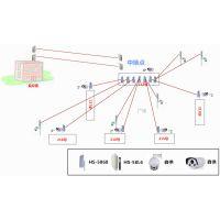 海顺博HS-5828T无线监控无线网桥无线监控解决方案无线网络摄像机油田塔吊工地监控设备