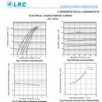 LRC开关二极管 L1SS400CST5G S0D923
