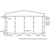 供应北京九州粮仓温湿度监测控装置生产/JZ-BJ1