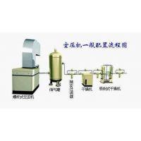 捷豹螺杆空压机显示排气高温报警是什么原因