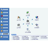 云南昆明收银软件