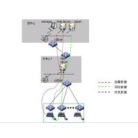 HG黄女士机房UPS电源监测系统设计方案