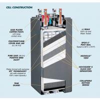 艾诺斯Enersys霍克蓄电池NP12-55储能专用