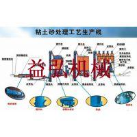 益弘给客户提供更完美造型机引进M70大型数控龙门铣床