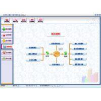 福州美萍汽车配件销售管理系统、汽配管理软件