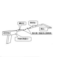 泰州鑫品SWD-1A手持式钢水测温仪