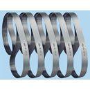 环形刀带-核心技术来自德国