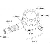 可燃气体探测报警器_激光甲烷探测器_性能稳定