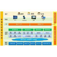 科风机房(在线咨询),客房控制系统,宾馆客房控制系统