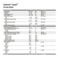 长期供应 耐高温 PA612 151L-NC010 美国杜邦