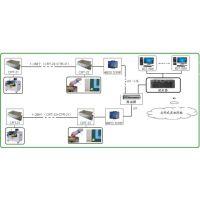 ESD静电接地测试仪,ESD接地在线监测系统,BSD-1509综合接地监测软件