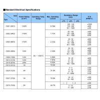 贴片电流检测电阻 台湾进口采样电阻