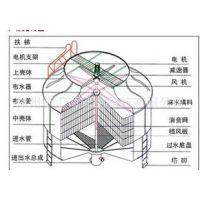 山东奥瑞圆形冷却塔新型节能型冷却塔DLT系列