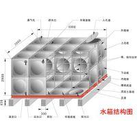 娄底不锈钢水箱,组合式不锈钢水箱价格,湖南长沙不锈钢水箱制造厂家