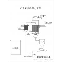 供应 污水处理成套设备以及技术