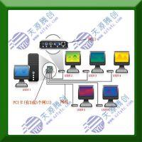 厂家专供多用户卡主机共享器NC X550