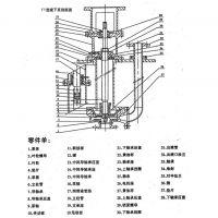 FY型耐腐蚀液下泵牌子_FY型耐腐蚀液下泵批发价格