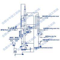 单效降膜蒸发器,蒸发结晶器,结晶浓缩器,双效,多效降膜浓缩器