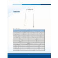 供应通信天线(全向,定向,车载,壁挂,对数周期)