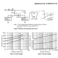 LRC开关二极管LBAS21CLT1G