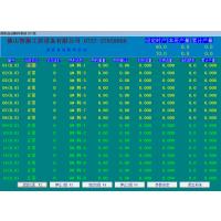 供应 电脑微机自动配料操作系统