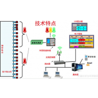 环思纺织织机监控 MES管理系统