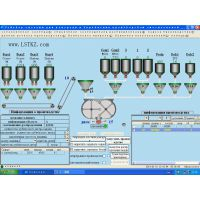 BS1200搅拌站配料控制系统 ,PLY1200配料仪表
