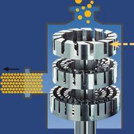 二氧化硅改性树脂分散机