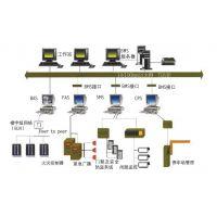 郑州安装监控,网络布线,门禁考勤安装,办公设备维修