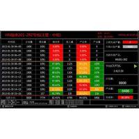 广东LED电子屏管理看板生产看板安装维修P10晶元
