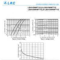 LRC开关二极管LBAV99WT1G