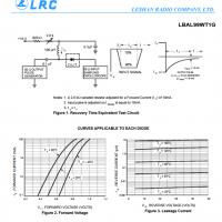 LRC开关二极管LBAL99WT1G SC70封装
