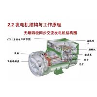 厂家品质供应工程专用超大功率潍坊40KW大型三相交流同步发电机