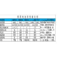 天玖隆锂电池转换干电池 XF5132 XF6151 方案