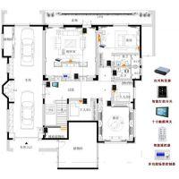 别墅智能家居系统,别墅智能家居系统方案,马云推荐—奇林智能科技
