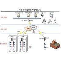 厦门抄表系统,毅仁信息技术(图),抄表系统专卖