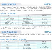齐鲁电缆 架空绝缘导线 JKLGYJ-10KV 50/8铝合金线
