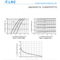 LRC开关二极管LBAS16TW1T1G