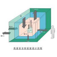 实验室通风工程,实验室家具,实验室设备