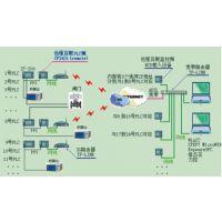 管网监控系统、毕托巴管网监控系统、管网监控系统厂家