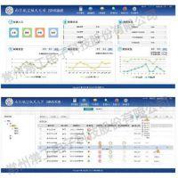 常工电子有限公司(图),集中式电能计量管理系统,辽阳管理系统