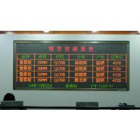 供应股票交易大厅壁挂式P2高清电子全彩广告传媒显示屏股票交易大厅室内公告专用全彩LED广告大屏幕