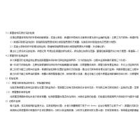 专业办理租赁房屋安全检测 上海专业办理租赁房屋安全检测 浙江专业办理租赁房屋安全检测