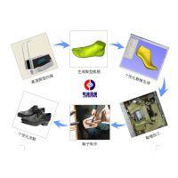 供应上海精迪JD-Footscan-F3便携式脚型3D扫描仪,足部3D扫描仪