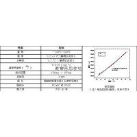 百思佳特xt71814光纤压力传感器(配光纤光栅解调仪器)