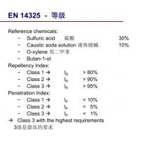 纯棉防酸碱帆布 EN14325测试Ⅲ级 高日晒 耐氯漂